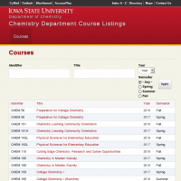 Chemistry Department Course Listings